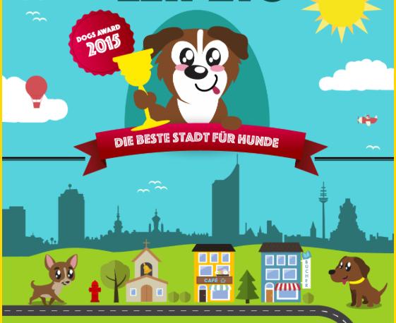 Spieglein, Spieglein an der Wand - welches ist die beste Stadt für Hunde im ganzen Land?